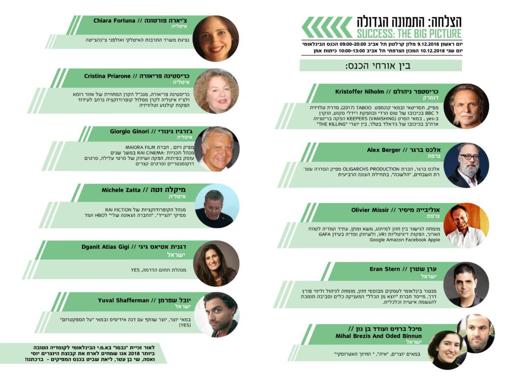 אורחי הכנס הבינלאומי של איגוד המפיקים